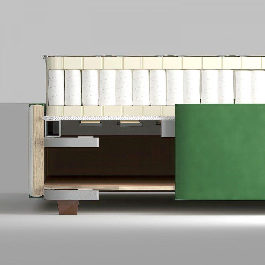 кровать изнутри